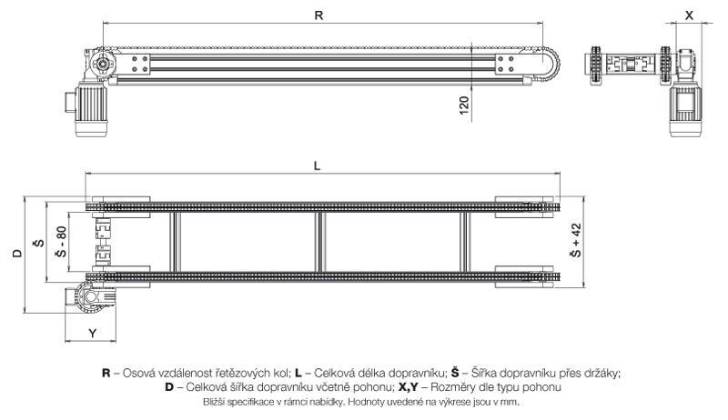 Chain Conveyors Haberkorn